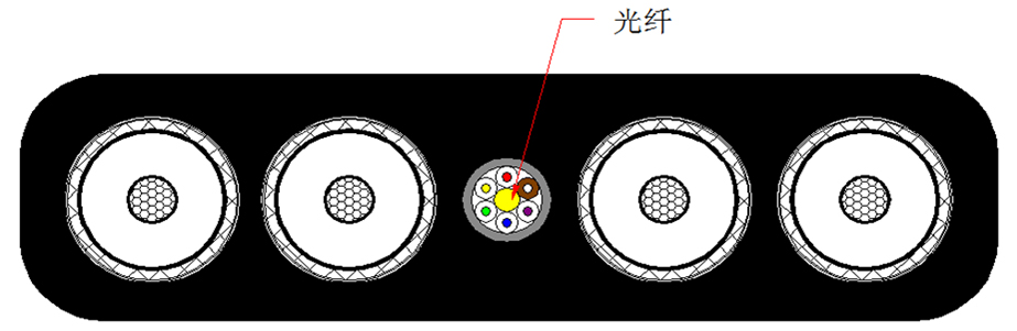 MNCF621斗轮机卷盘扁电缆