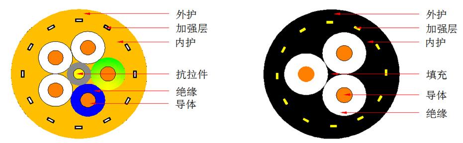 MNCF655拖令圆卷筒电缆(重型)